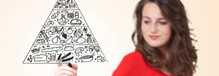 Ernährungspyramide Salat Florette